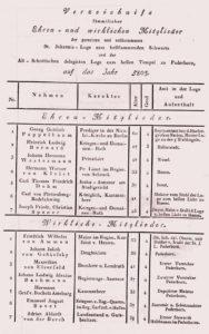Mitgliederverzeichnis 1805